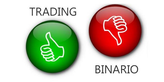 Fare trading su opzioni binarie